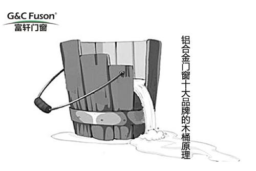 铝合金门窗十大品牌的木桶原理