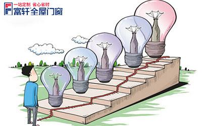 创新品质是屋门窗十大品牌发展的关键