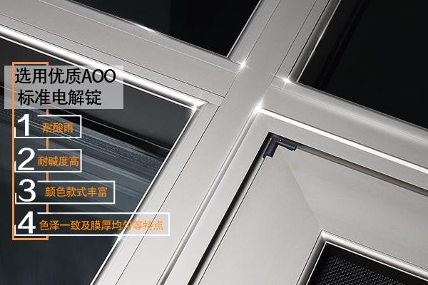 装修窗户价格